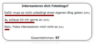 Umfrage - eigener Fotoblog oder nicht?