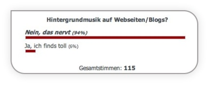 Umfrage - Hintergrundmusik auf Webseiten