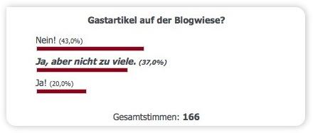 Gastelartikel auf der Blogwiese? - Umfrage